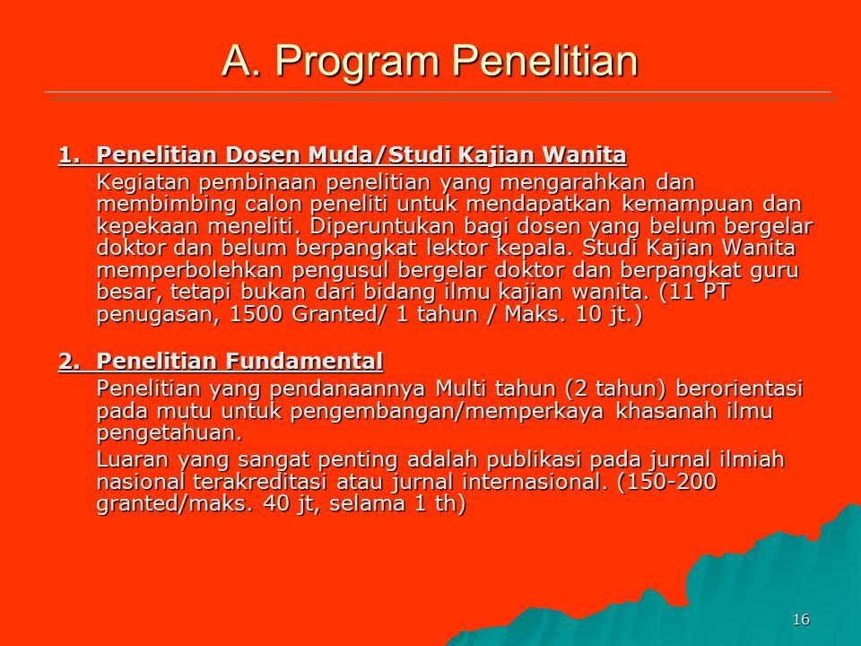 A. Program Penelitian 1. Penelitian Dosen Muda/Studi Kajian Wanita