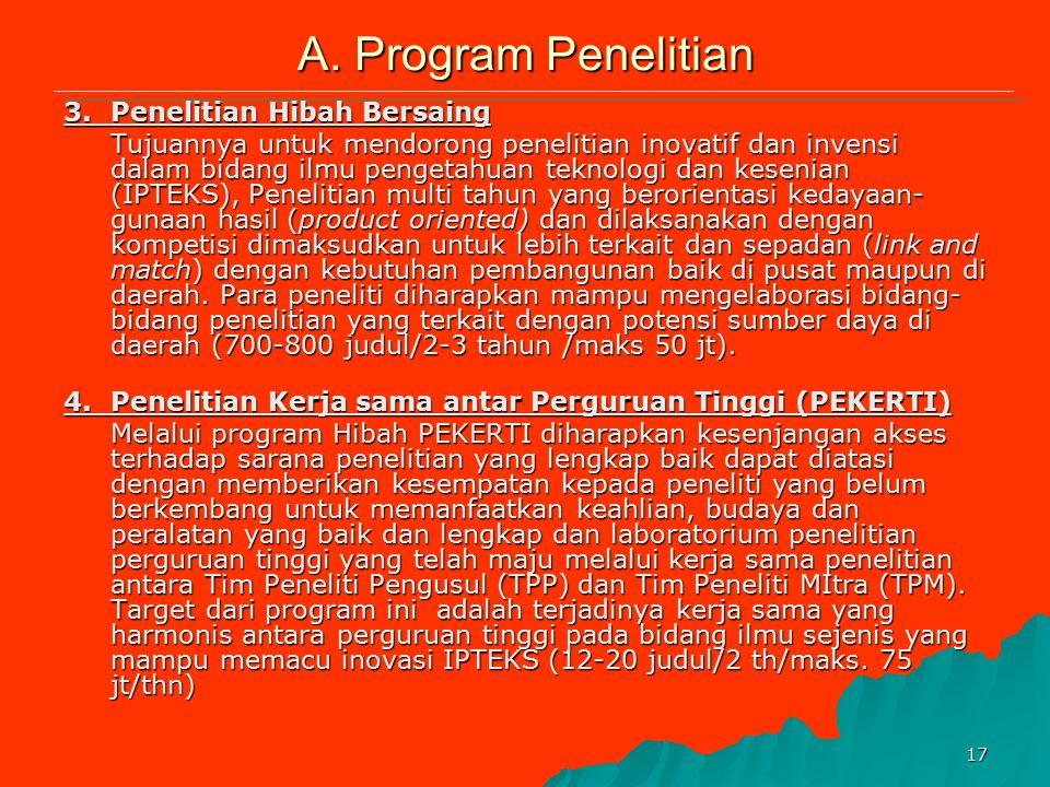 A. Program Penelitian 3. Penelitian Hibah Bersaing