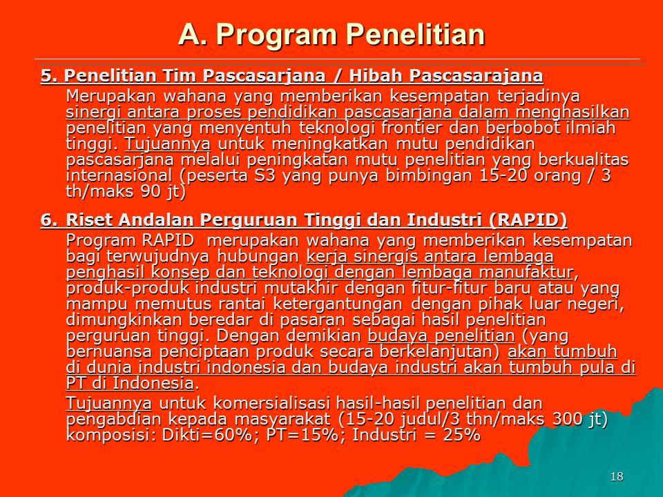 A. Program Penelitian 5. Penelitian Tim Pascasarjana / Hibah Pascasarajana.
