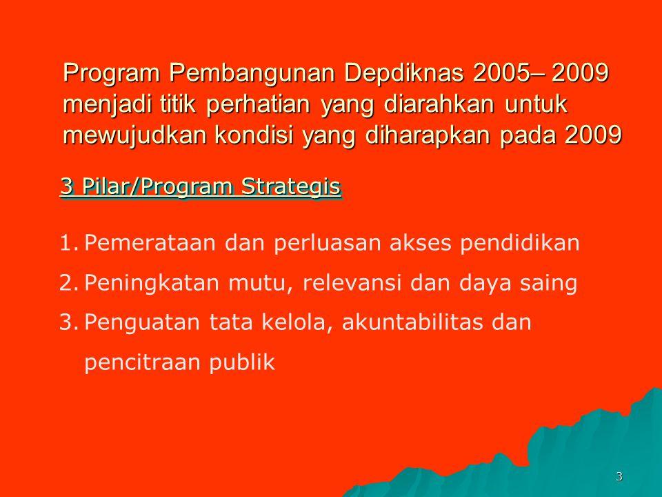 Program Pembangunan Depdiknas 2005– 2009 menjadi titik perhatian yang diarahkan untuk mewujudkan kondisi yang diharapkan pada 2009