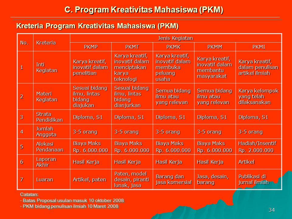 Kreteria Program Kreativitas Mahasiswa (PKM)