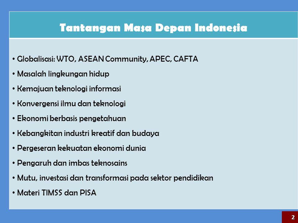 Tantangan Masa Depan Indonesia