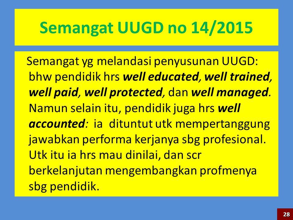 Semangat UUGD no 14/2015