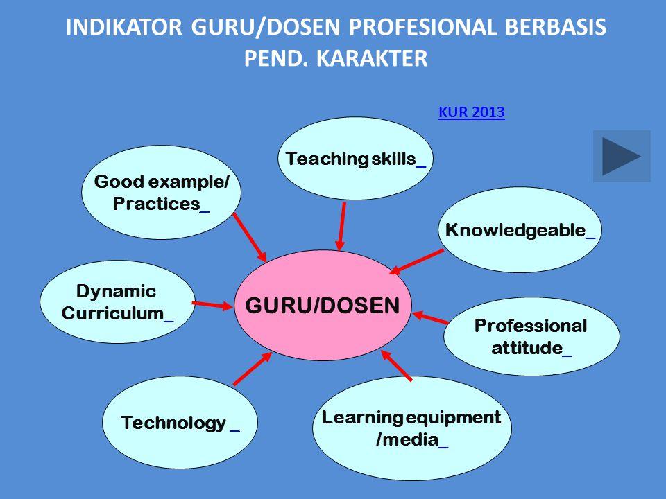 INDIKATOR GURU/DOSEN PROFESIONAL BERBASIS PEND. KARAKTER