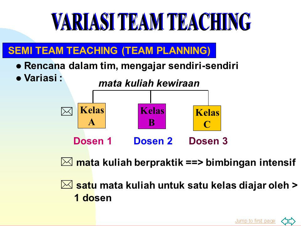 VARIASI TEAM TEACHING *