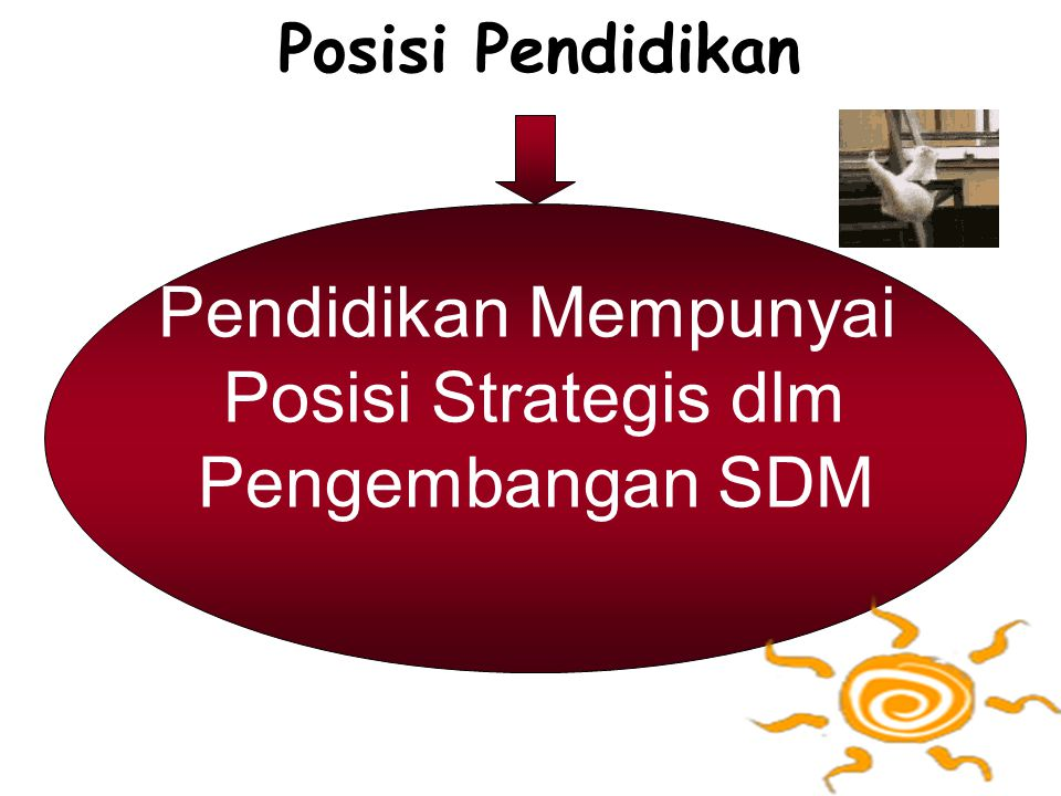 Pendidikan Mempunyai Posisi Strategis dlm Pengembangan SDM
