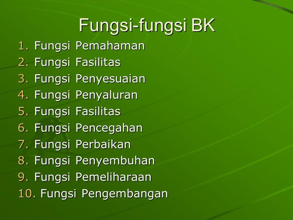 Fungsi-fungsi BK Fungsi Pemahaman Fungsi Fasilitas Fungsi Penyesuaian