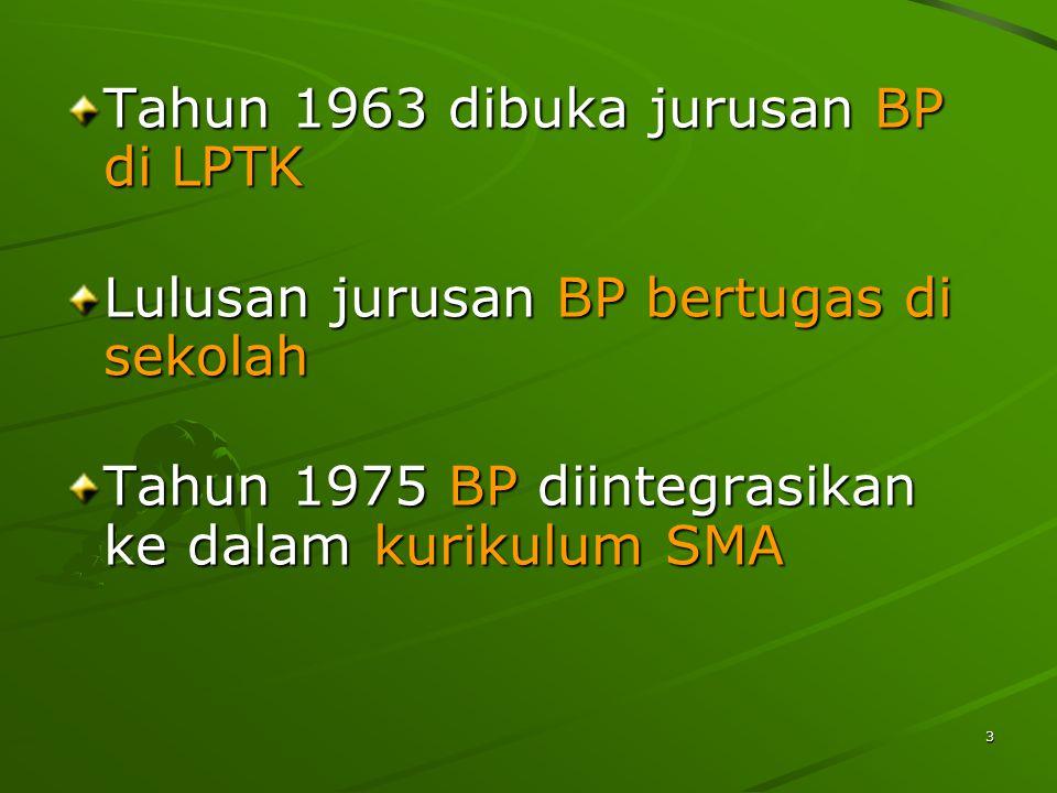 Tahun 1963 dibuka jurusan BP di LPTK