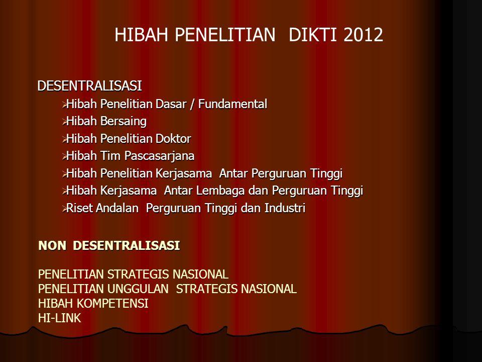 HIBAH PENELITIAN DIKTI 2012