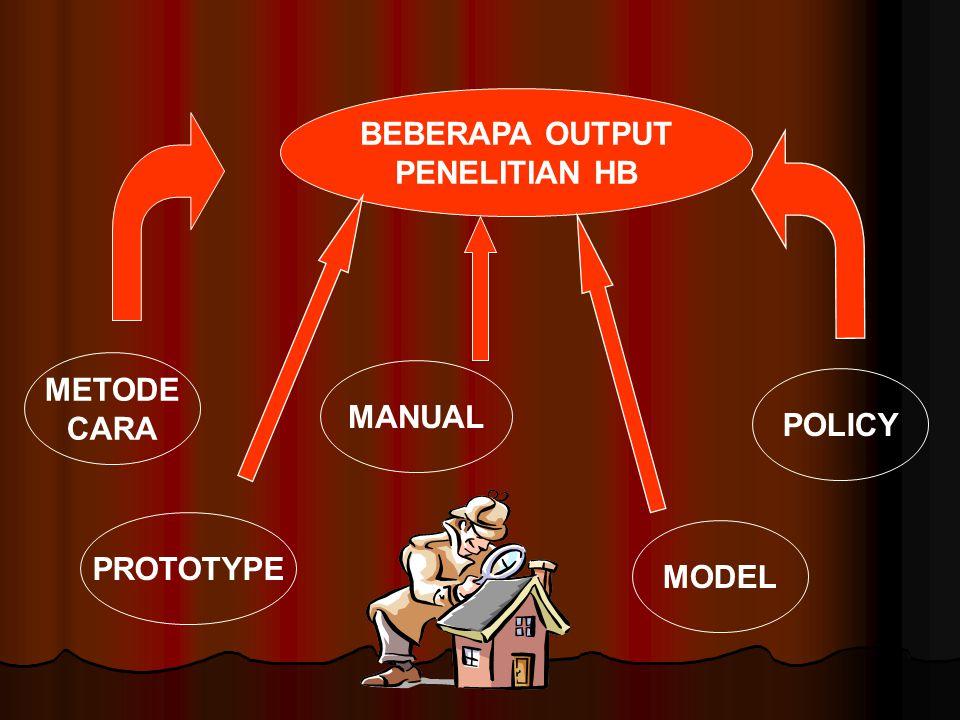 BEBERAPA OUTPUT PENELITIAN HB METODE CARA MANUAL POLICY PROTOTYPE MODEL
