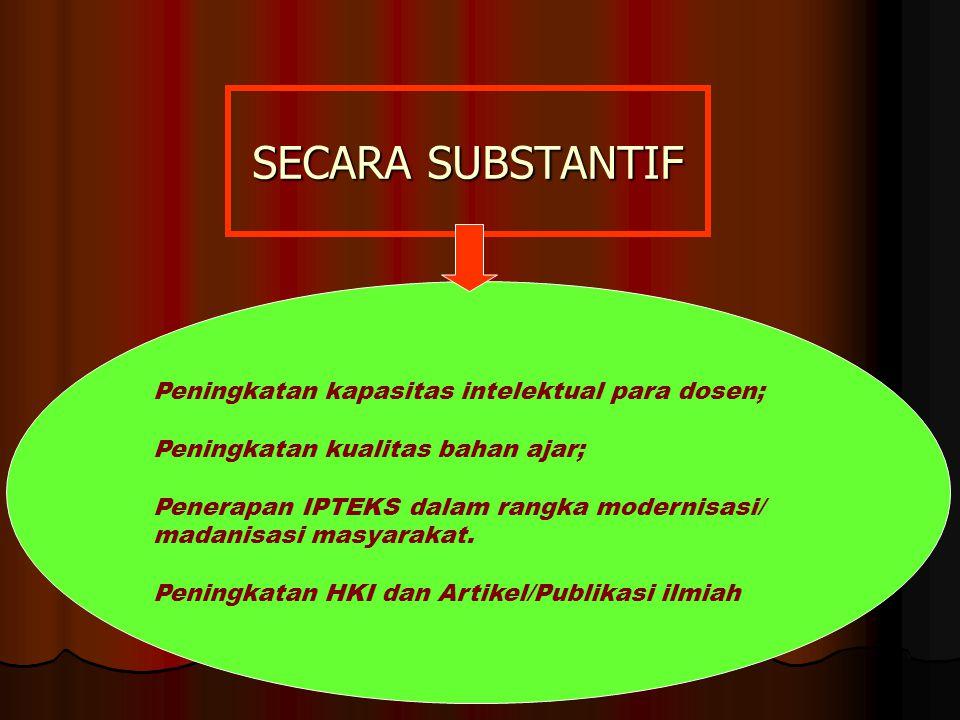 SECARA SUBSTANTIF Peningkatan kapasitas intelektual para dosen; Peningkatan kualitas bahan ajar; Penerapan IPTEKS dalam rangka modernisasi/