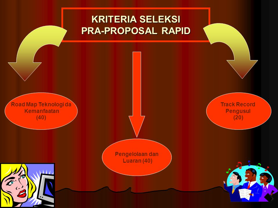 KRITERIA SELEKSI PRA-PROPOSAL RAPID