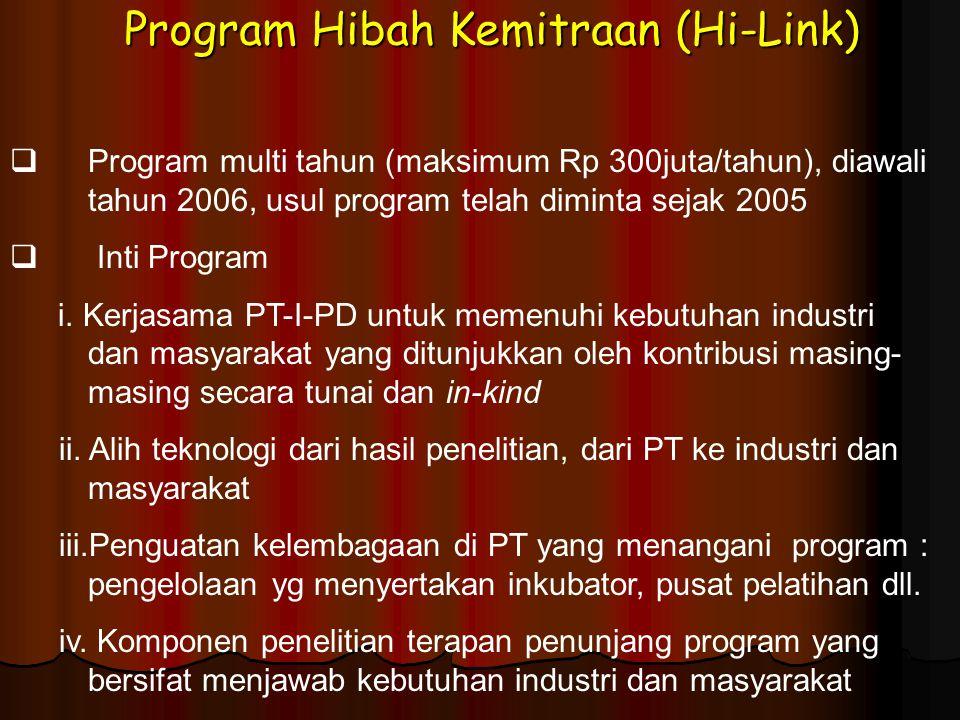 Program Hibah Kemitraan (Hi-Link)