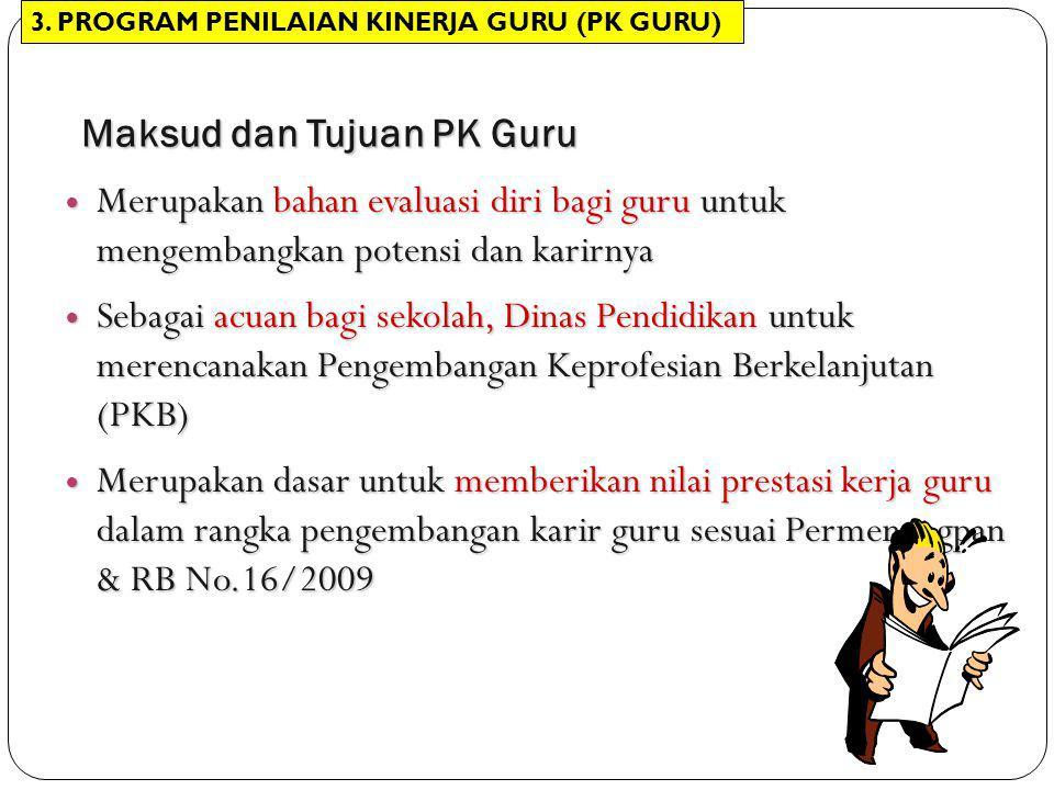 Maksud dan Tujuan PK Guru