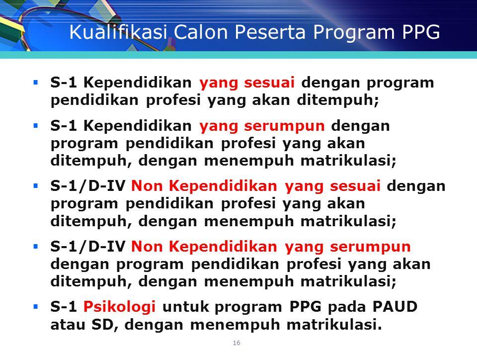 Kualifikasi Calon Peserta Program PPG