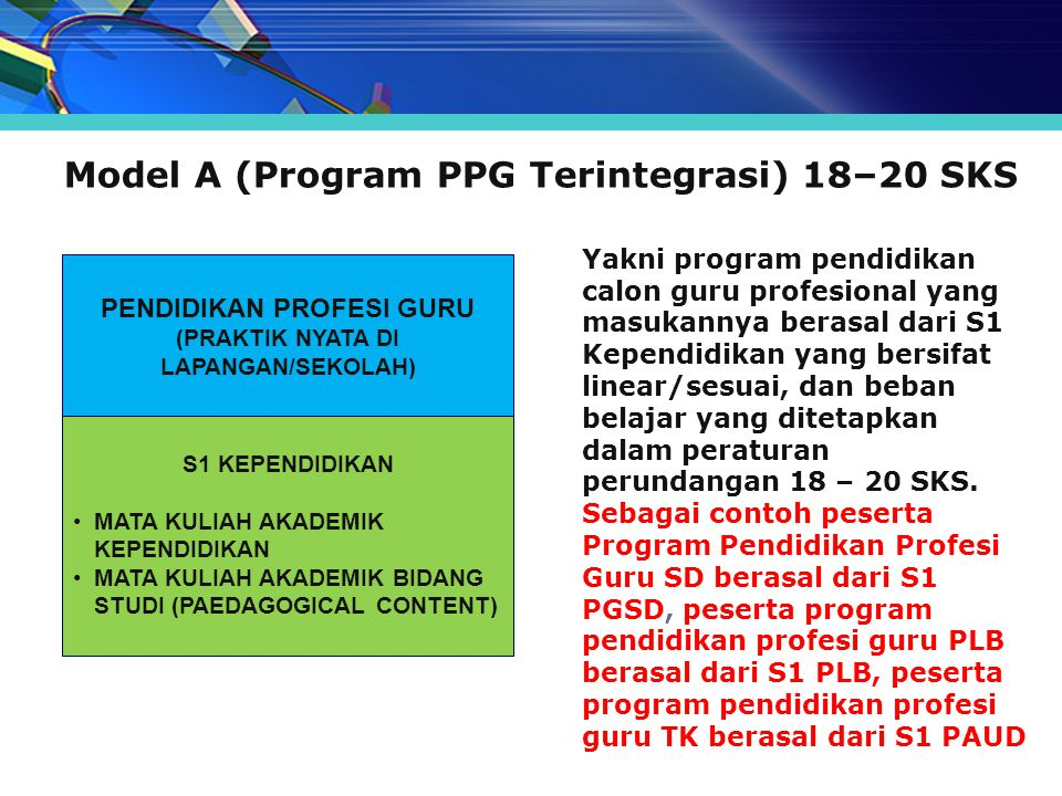 Model A (Program PPG Terintegrasi) 18–20 SKS