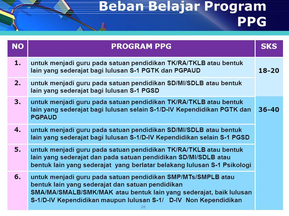 Beban Belajar Program PPG