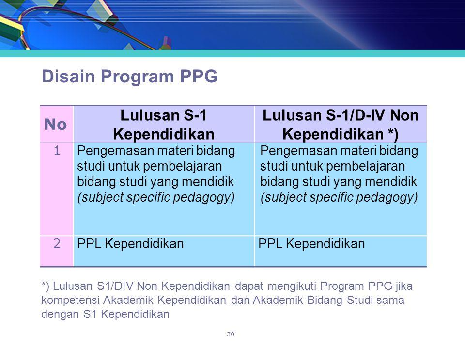 Lulusan S-1 Kependidikan Lulusan S-1/D-IV Non Kependidikan *)