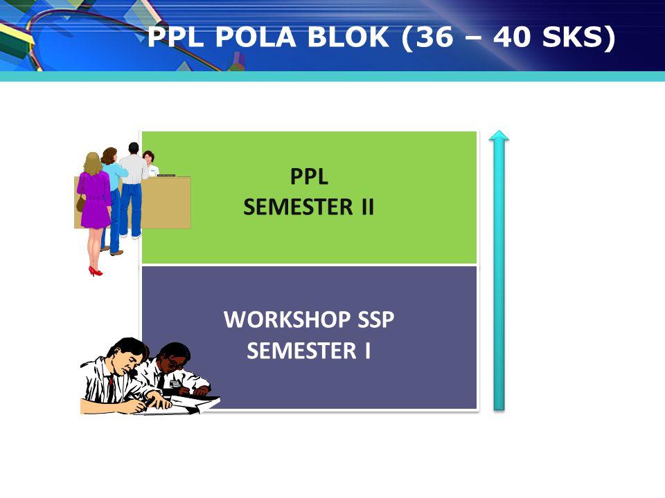 PPL POLA BLOK (36 – 40 SKS) PPL SEMESTER II WORKSHOP SSP SEMESTER I