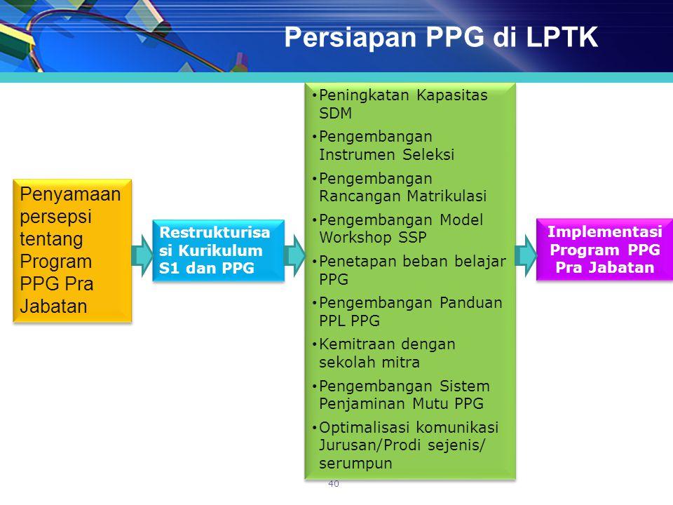 Implementasi Program PPG Pra Jabatan
