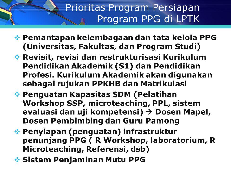 Prioritas Program Persiapan Program PPG di LPTK
