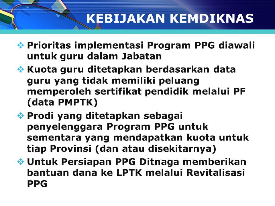 KEBIJAKAN KEMDIKNAS Prioritas implementasi Program PPG diawali untuk guru dalam Jabatan.