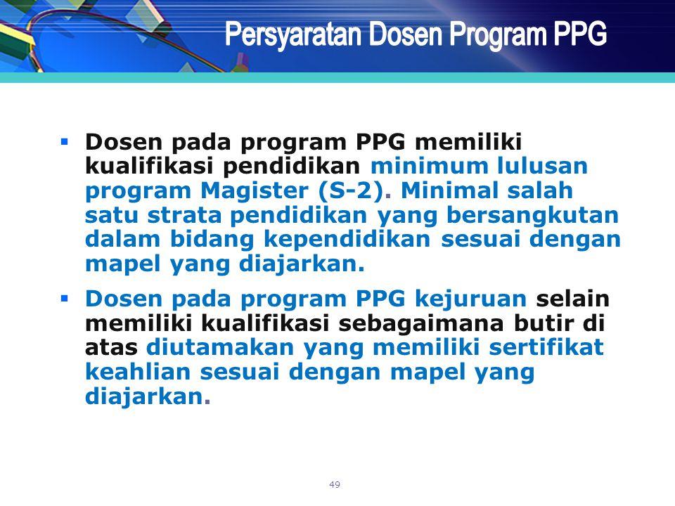 Persyaratan Dosen Program PPG