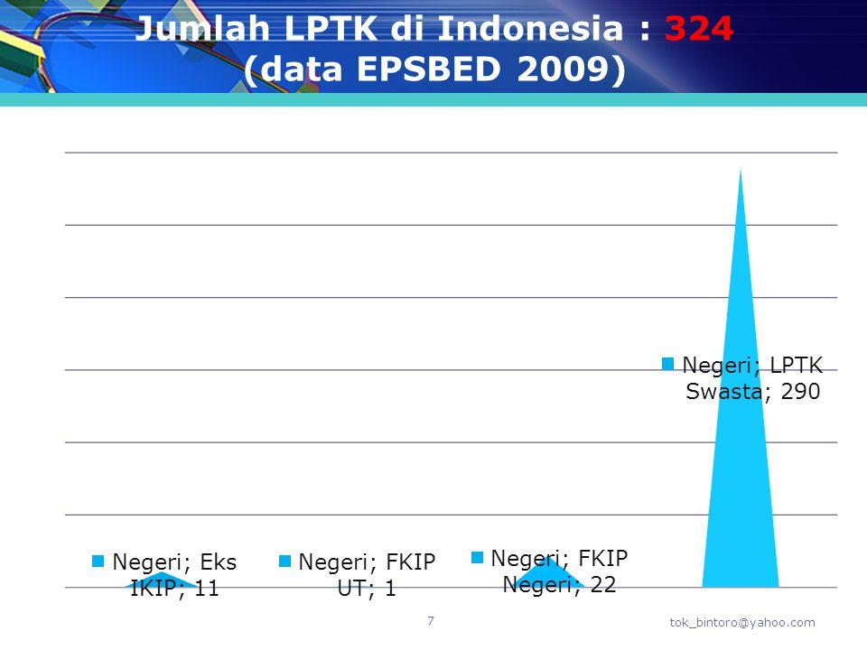 Jumlah LPTK di Indonesia : 324 (data EPSBED 2009)
