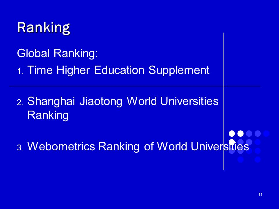 Ranking Global Ranking: Time Higher Education Supplement
