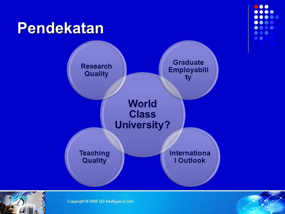 World Class University Graduate Employability International Outlook