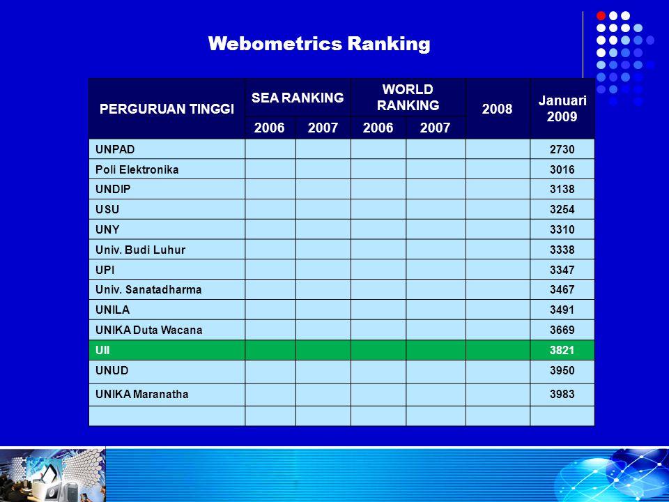 Webometrics Ranking PERGURUAN TINGGI SEA RANKING WORLD RANKING 2008