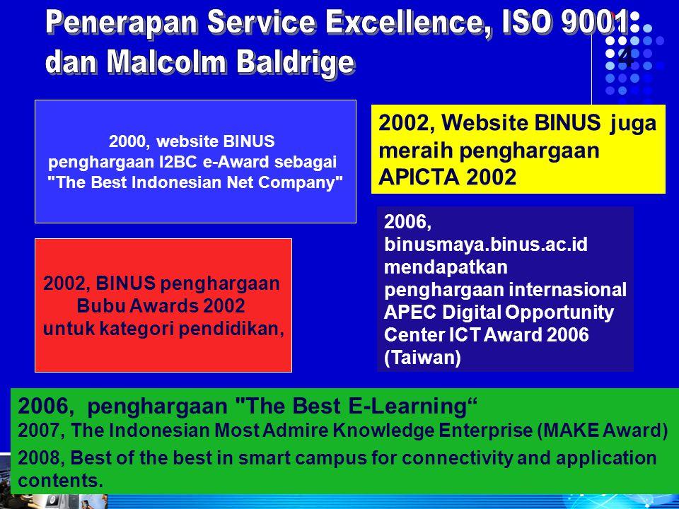 Penerapan Service Excellence, ISO 9001 dan Malcolm Baldrige