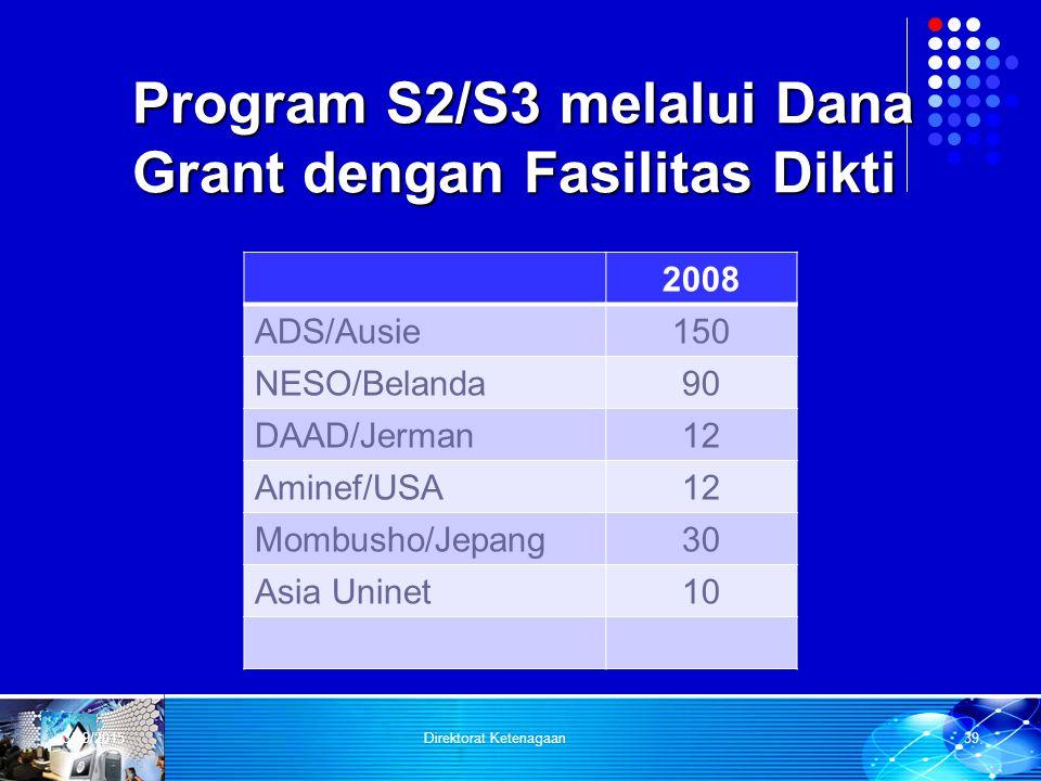 Program S2/S3 melalui Dana Grant dengan Fasilitas Dikti