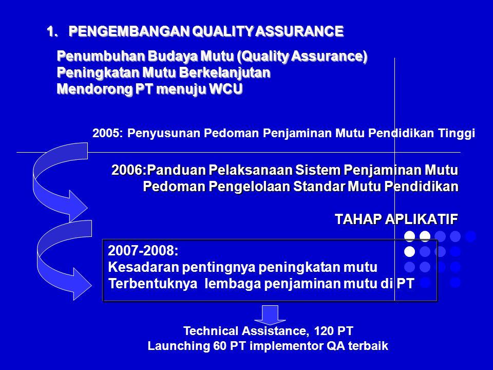 Technical Assistance, 120 PT Launching 60 PT implementor QA terbaik