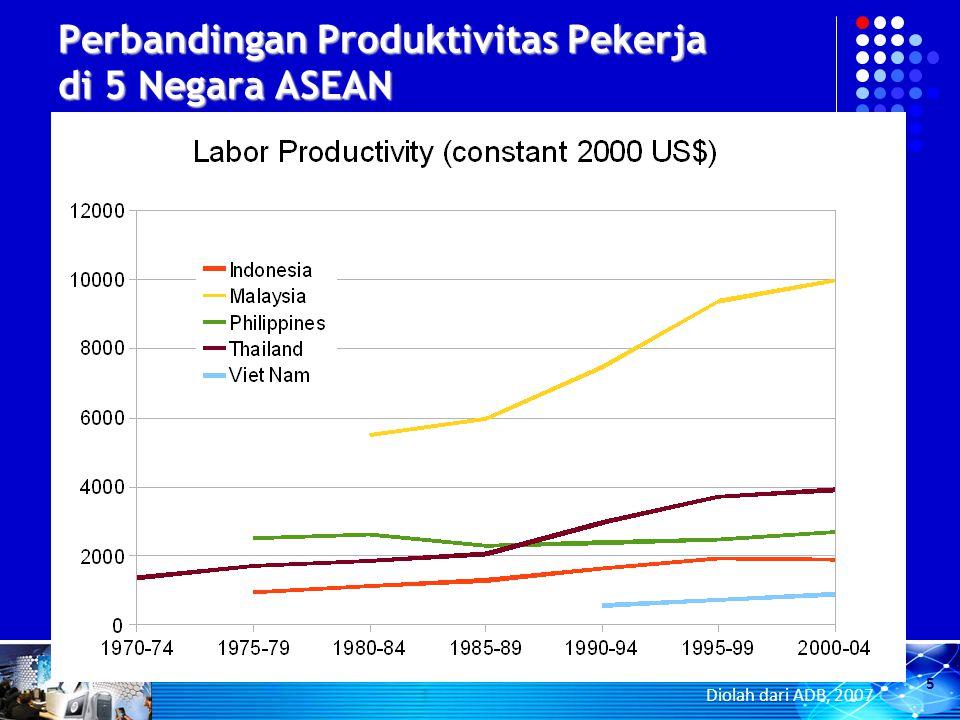 Perbandingan Produktivitas Pekerja di 5 Negara ASEAN