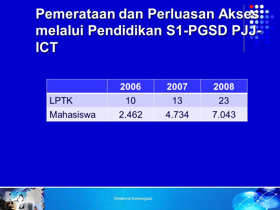 Pemerataan dan Perluasan Akses melalui Pendidikan S1-PGSD PJJ-ICT