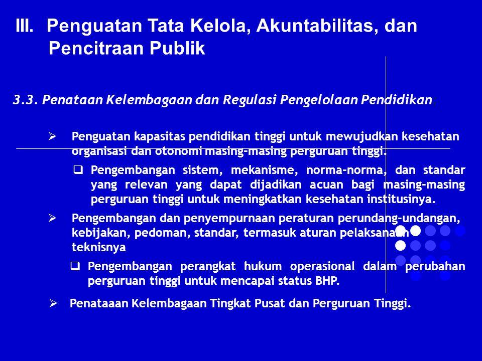 III. Penguatan Tata Kelola, Akuntabilitas, dan Pencitraan Publik