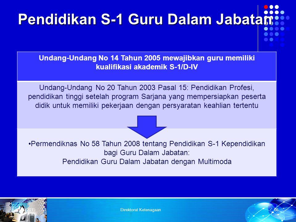 Pendidikan S-1 Guru Dalam Jabatan