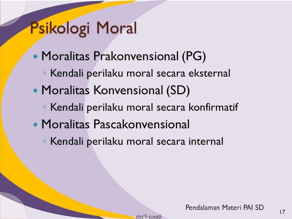 Psikologi Moral Moralitas Prakonvensional (PG)