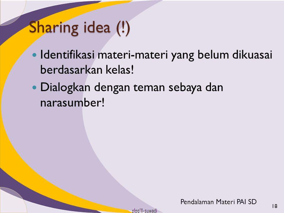Sharing idea (!) Identifikasi materi-materi yang belum dikuasai berdasarkan kelas! Dialogkan dengan teman sebaya dan narasumber!