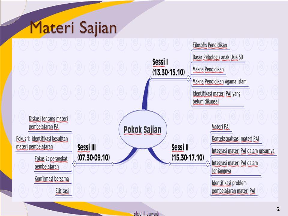 Materi Sajian