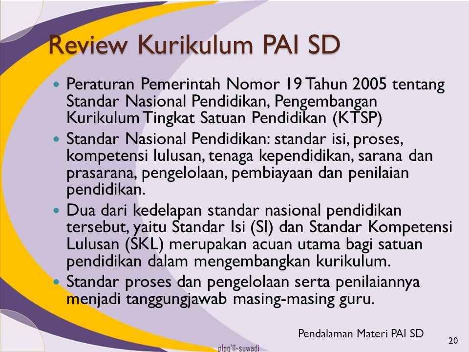 Review Kurikulum PAI SD