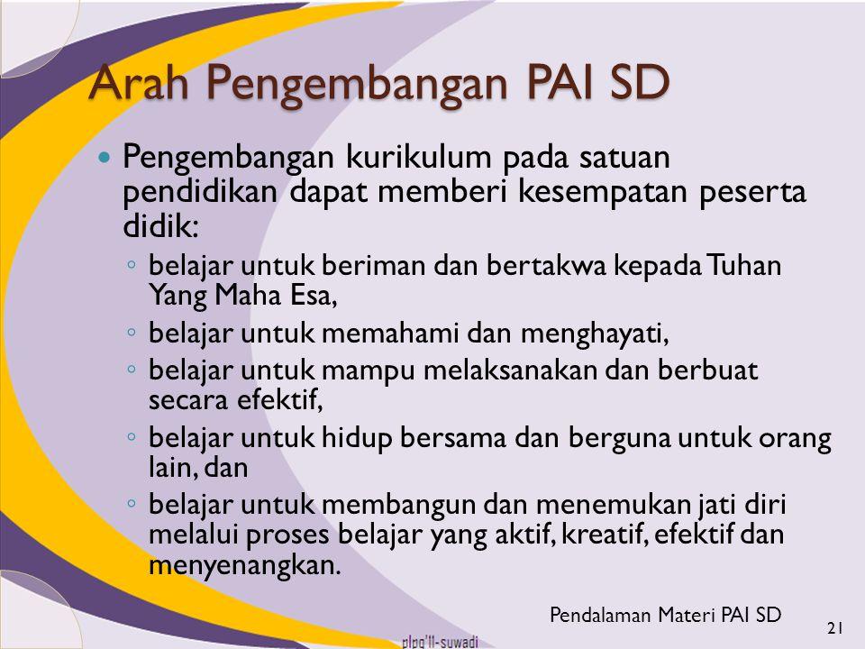 Arah Pengembangan PAI SD