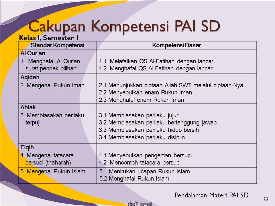 Cakupan Kompetensi PAI SD