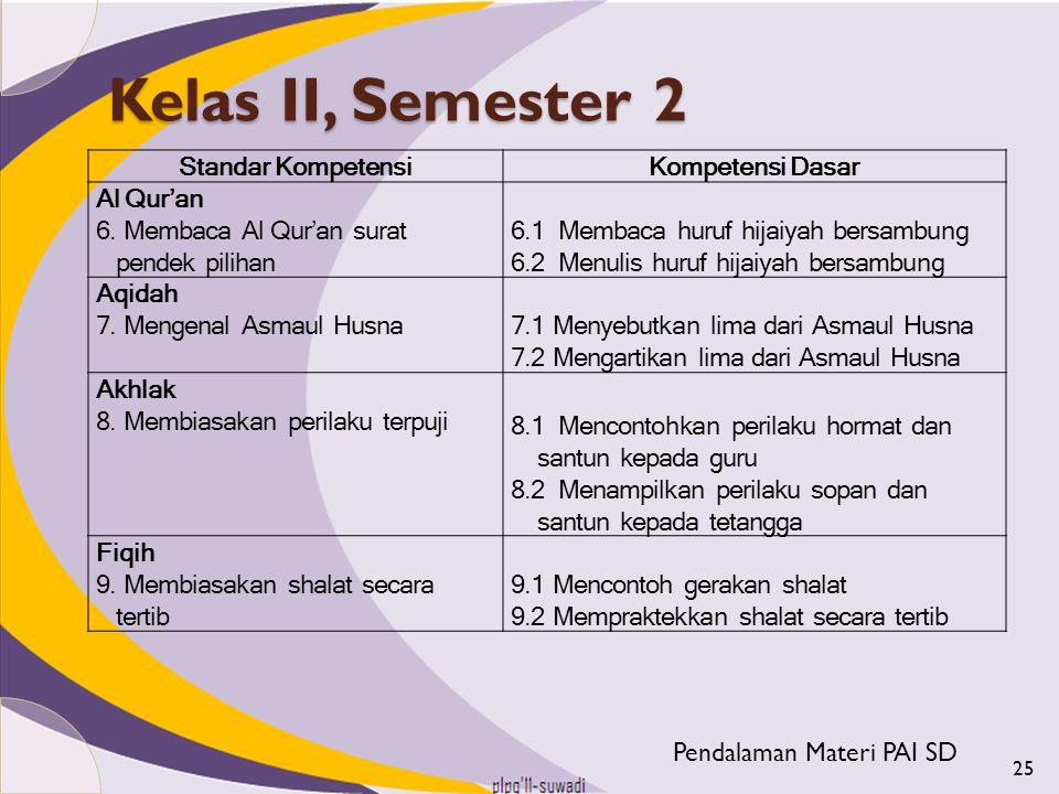 Kelas II, Semester 2 Standar Kompetensi Kompetensi Dasar Al Qur'an