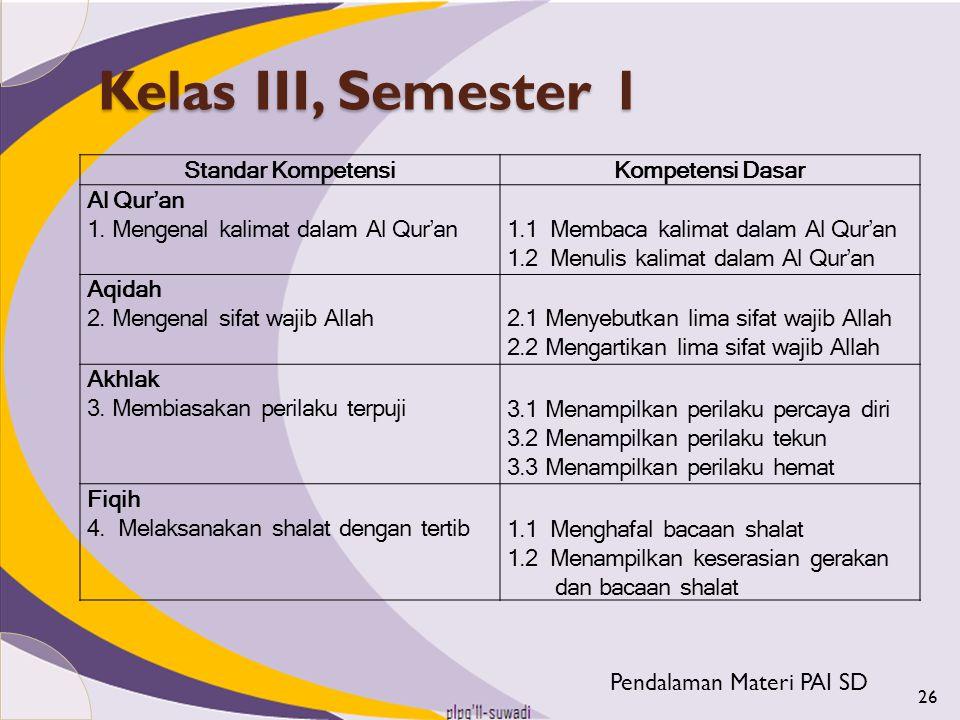 Kelas III, Semester 1 Standar Kompetensi Kompetensi Dasar Al Qur'an