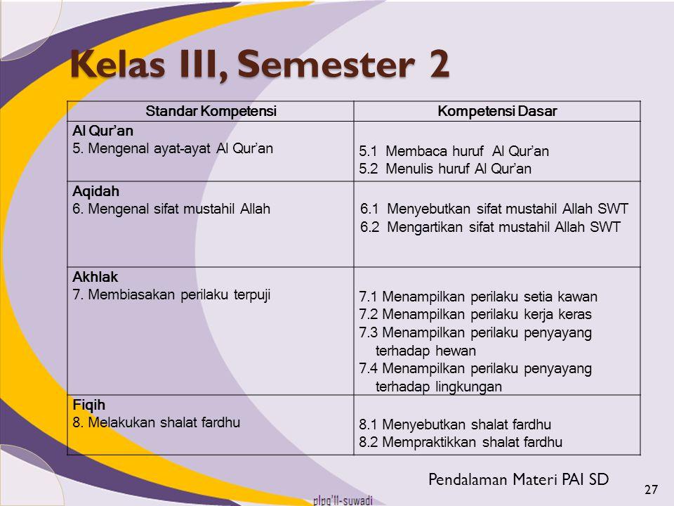 Kelas III, Semester 2 Pendalaman Materi PAI SD Standar Kompetensi