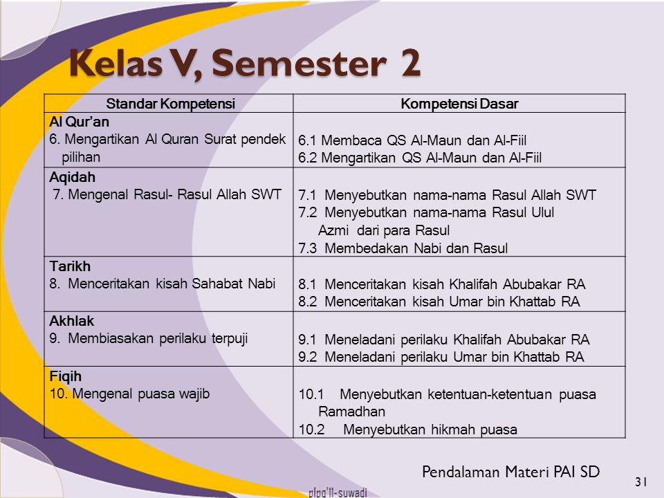 Kelas V, Semester 2 Pendalaman Materi PAI SD Standar Kompetensi