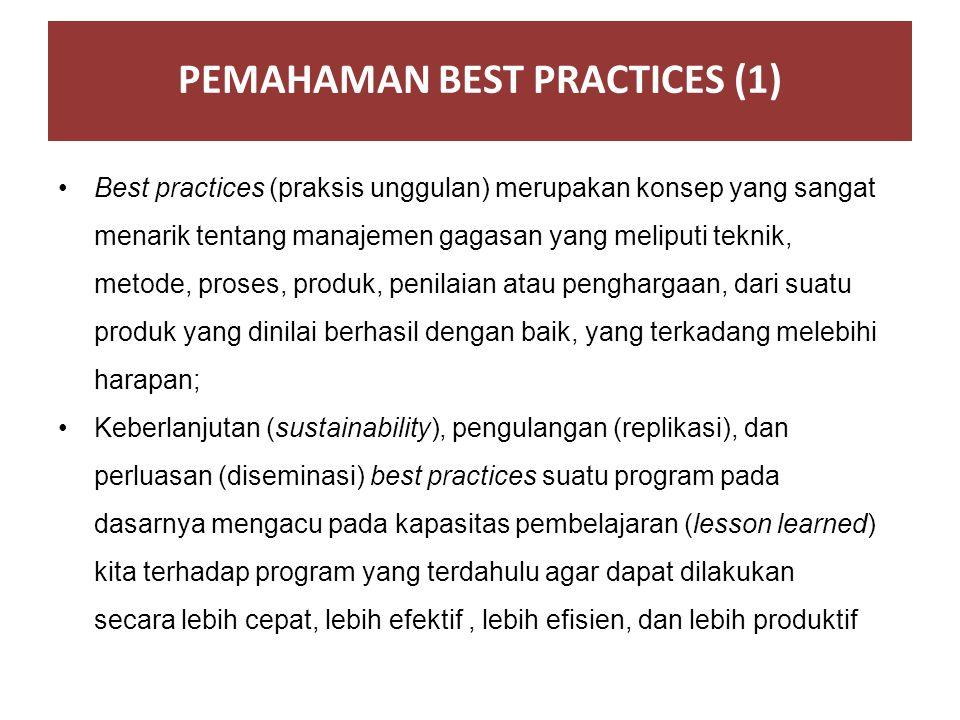 PEMAHAMAN BEST PRACTICES (1)