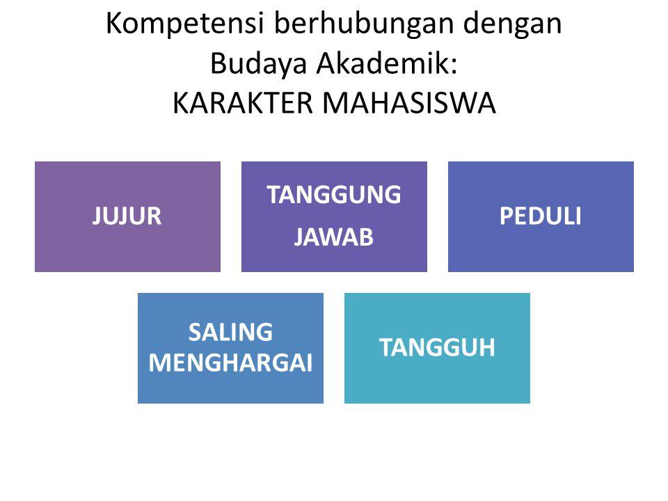 Kompetensi berhubungan dengan Budaya Akademik: KARAKTER MAHASISWA